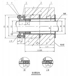 柔性防水套管安装_A型柔性防水套管-A型柔性防水套管厂家-A型柔性防水套管价格